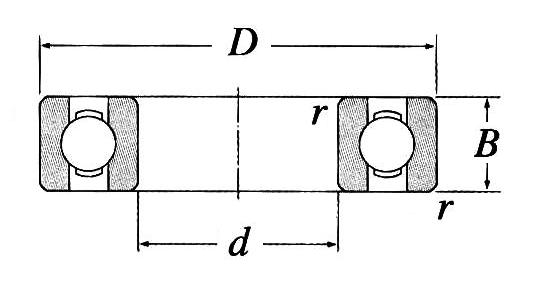 deep groove ball bearing xls pdf